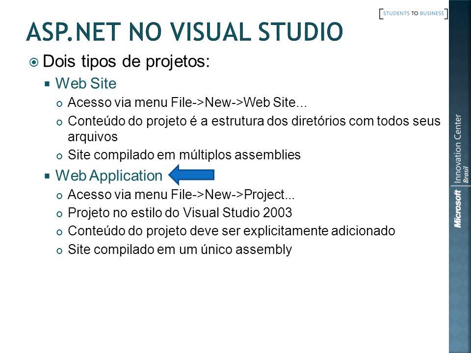 Dois tipos de projetos: Web Site Acesso via menu File->New->Web Site... Conteúdo do projeto é a estrutura dos diretórios com todos seus arquivos Site