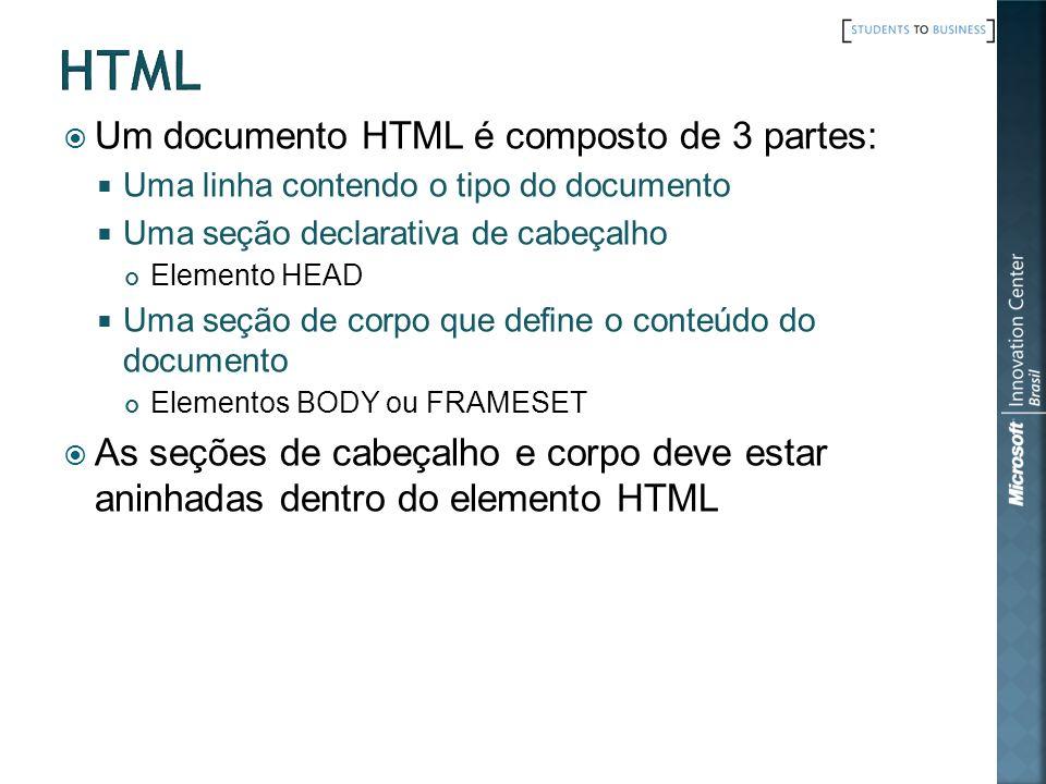 Um documento HTML é composto de 3 partes: Uma linha contendo o tipo do documento Uma seção declarativa de cabeçalho Elemento HEAD Uma seção de corpo q