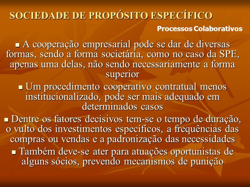 SOCIEDADE DE PROPÓSITO ESPECÍFICO A cooperação empresarial pode se dar de diversas formas, sendo a forma societária, como no caso da SPE, apenas uma delas, não sendo necessariamente a forma superior A cooperação empresarial pode se dar de diversas formas, sendo a forma societária, como no caso da SPE, apenas uma delas, não sendo necessariamente a forma superior Um procedimento cooperativo contratual menos institucionalizado, pode ser mais adequado em determinados casos Um procedimento cooperativo contratual menos institucionalizado, pode ser mais adequado em determinados casos Dentre os fatores decisivos tem-se o tempo de duração, o vulto dos investimentos específicos, a frequências das compras ou vendas e a padronização das necessidades Dentre os fatores decisivos tem-se o tempo de duração, o vulto dos investimentos específicos, a frequências das compras ou vendas e a padronização das necessidades Também deve-se ater para atuações oportunistas de alguns sócios, prevendo mecanismos de punição Também deve-se ater para atuações oportunistas de alguns sócios, prevendo mecanismos de punição Processos Colaborativos