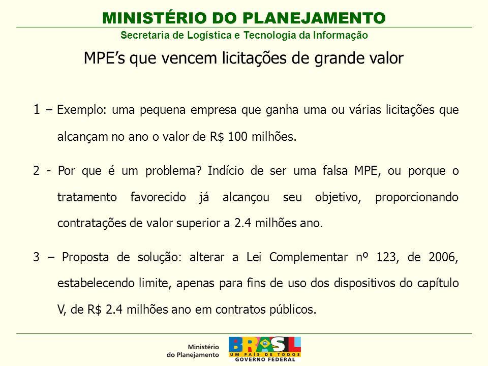 MINISTÉRIO DO PLANEJAMENTO Secretaria de Logística e Tecnologia da Informação MPEs que vencem licitações de grande valor 1 – Exemplo: uma pequena empr