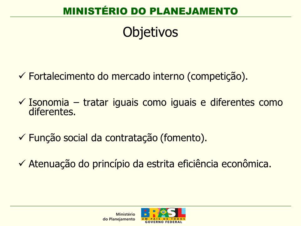 MINISTÉRIO DO PLANEJAMENTO Objetivos Fortalecimento do mercado interno (competição). Isonomia – tratar iguais como iguais e diferentes como diferentes