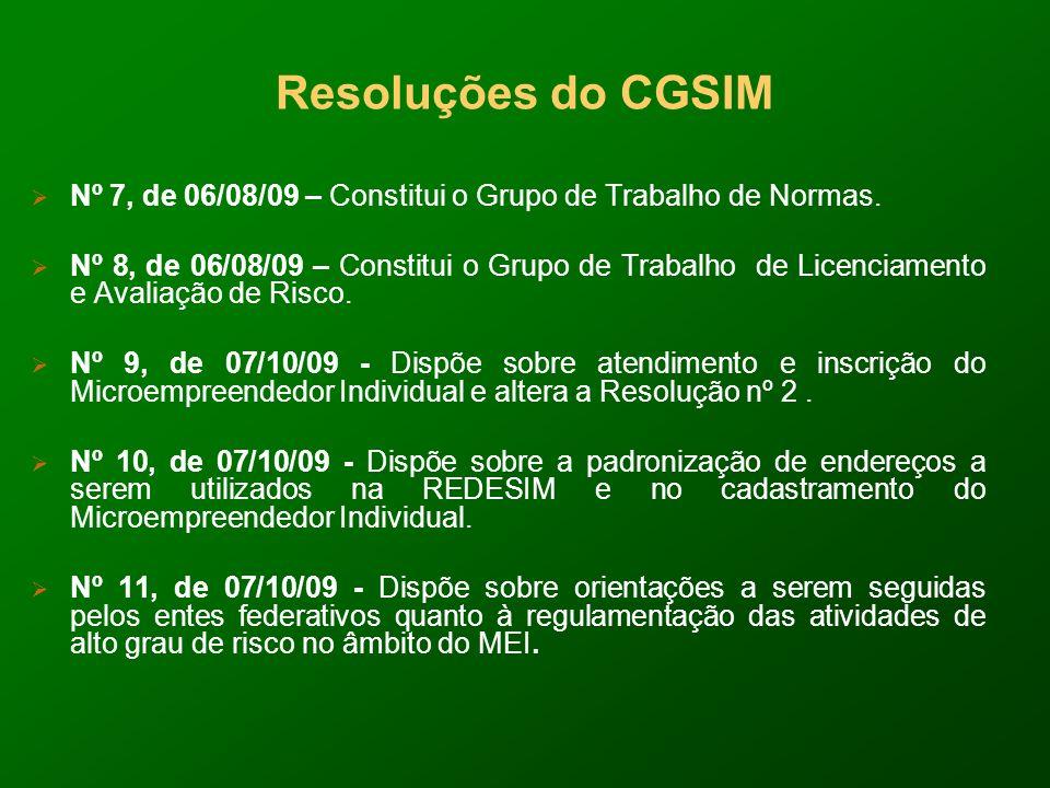 Resoluções do CGSIM Nº 7, de 06/08/09 – Constitui o Grupo de Trabalho de Normas.