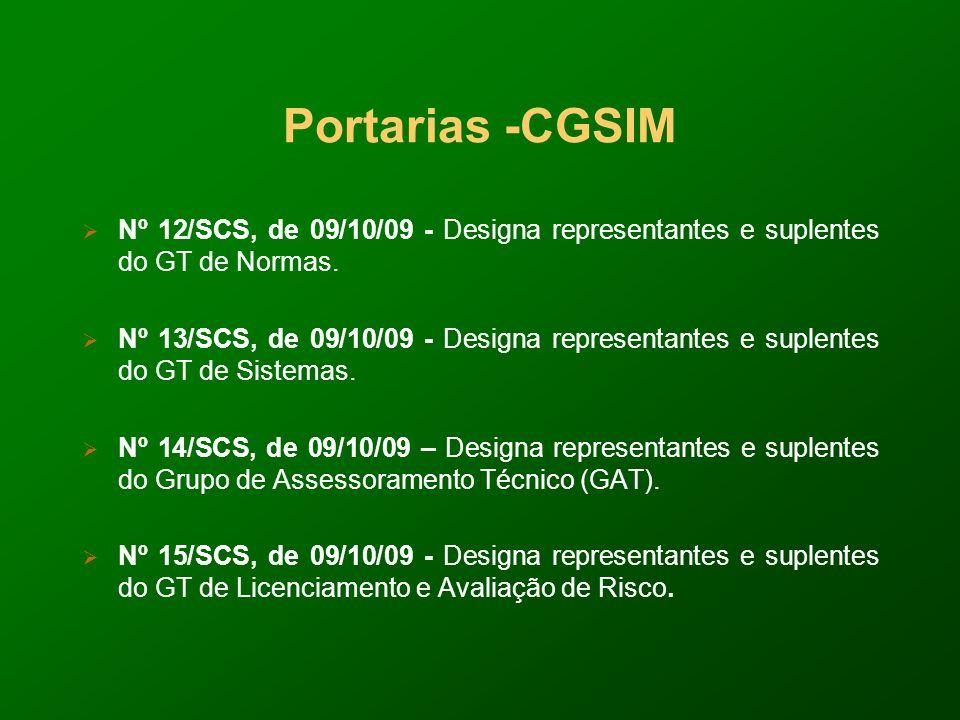Portarias -CGSIM Nº 12/SCS, de 09/10/09 - Designa representantes e suplentes do GT de Normas.