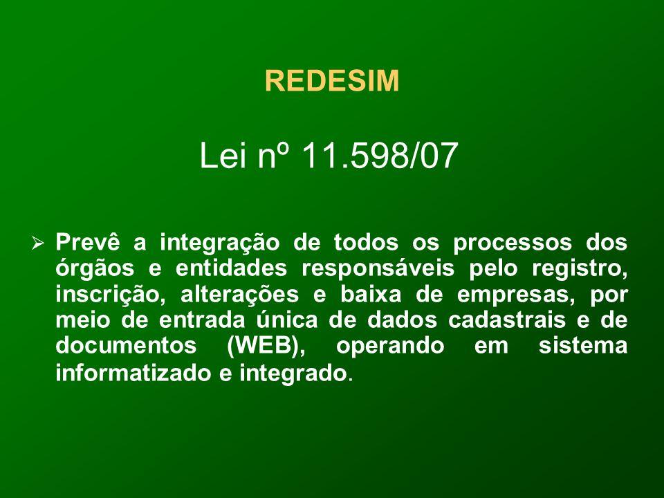 REDESIM Lei nº 11.598/07 Prevê a integração de todos os processos dos órgãos e entidades responsáveis pelo registro, inscrição, alterações e baixa de empresas, por meio de entrada única de dados cadastrais e de documentos (WEB), operando em sistema informatizado e integrado.