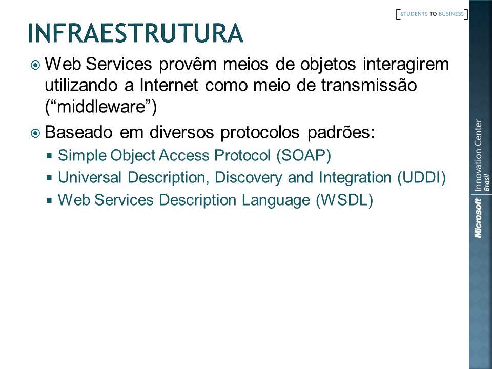 Web Services provêm meios de objetos interagirem utilizando a Internet como meio de transmissão (middleware) Baseado em diversos protocolos padrões: S