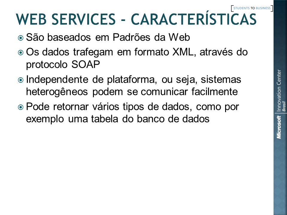 WSDL – Web Services Description Language Documento XML que define as interfaces de seu Web Service Mostra os métodos e suas assinaturas