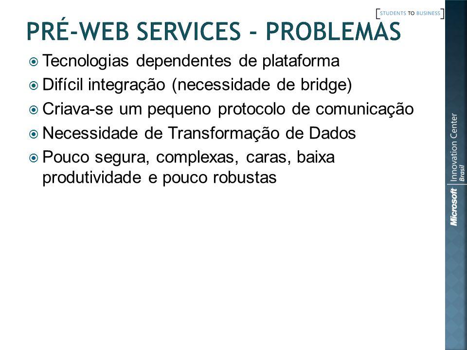 Tecnologias dependentes de plataforma Difícil integração (necessidade de bridge) Criava-se um pequeno protocolo de comunicação Necessidade de Transfor