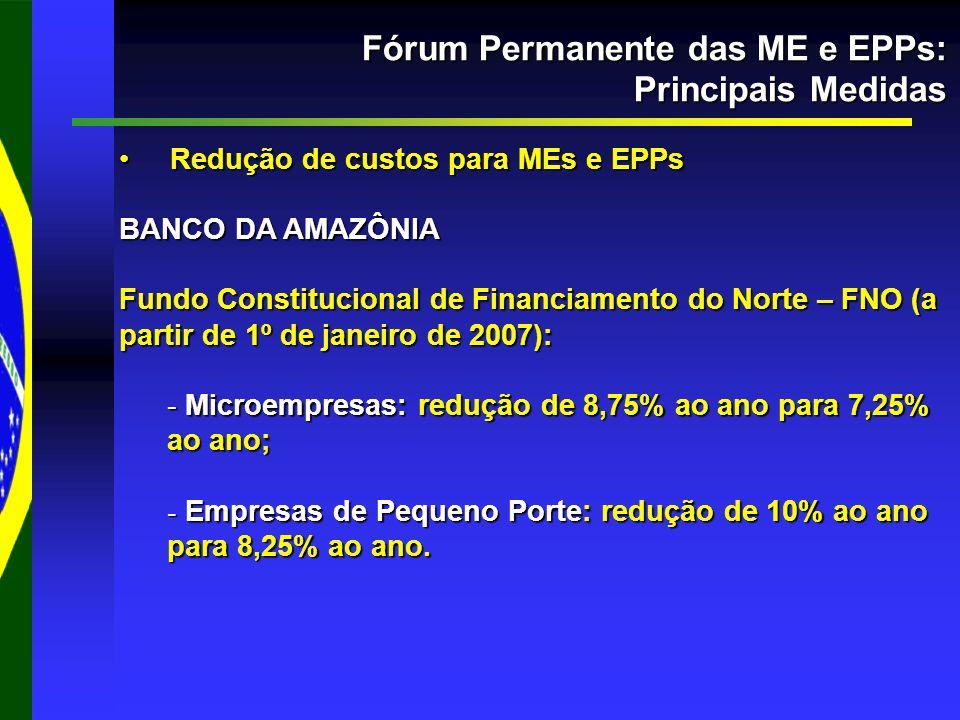 Fórum Permanente das ME e EPPs: Principais Medidas Redução de custos para MEs e EPPs Redução de custos para MEs e EPPs BANCO DA AMAZÔNIA Fundo Constitucional de Financiamento do Norte – FNO(a partir de 1º de janeiro de 2007): Fundo Constitucional de Financiamento do Norte – FNO (a partir de 1º de janeiro de 2007): - Microempresas: redução de 8,75% ao ano para 7,25% ao ano; - Empresas de Pequeno Porte: redução de 10% ao ano para 8,25% ao ano.