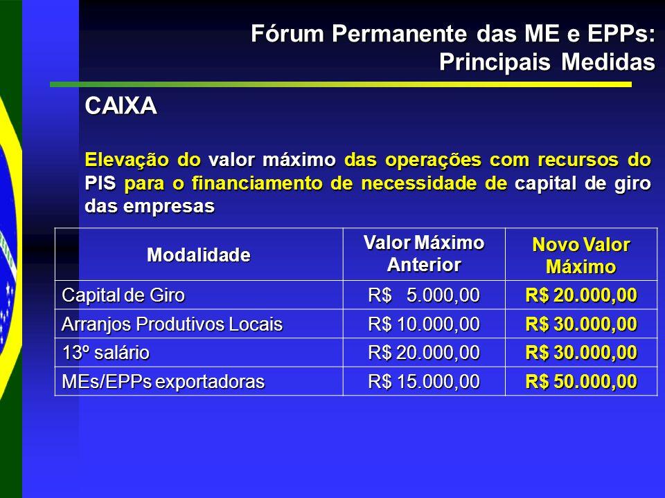 Fórum Permanente das ME e EPPs: Principais Medidas Modalidade Valor Máximo Anterior Novo Valor Máximo Capital de Giro R$ 5.000,00 R$ 20.000,00 Arranjos Produtivos Locais R$ 10.000,00 R$ 30.000,00 13º salário R$ 20.000,00 R$ 30.000,00 MEs/EPPs exportadoras R$ 15.000,00 R$ 50.000,00 CAIXA Elevação do valor máximo das operações com recursos do PIS para o financiamento de necessidade de capital de giro das empresas