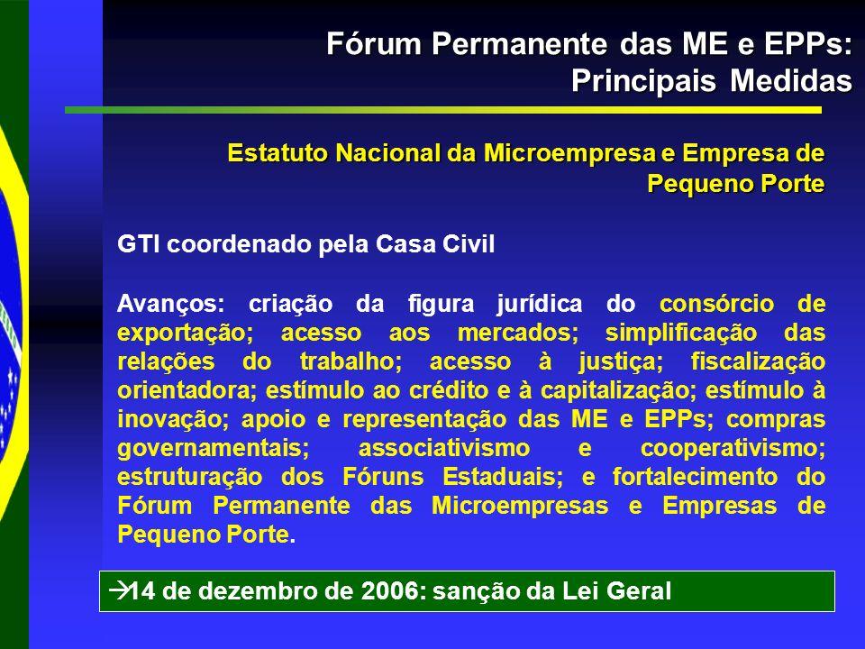14 de dezembro de 2006: sanção da Lei Geral Fórum Permanente das ME e EPPs: Principais Medidas Estatuto Nacional da Microempresa e Empresa de Pequeno