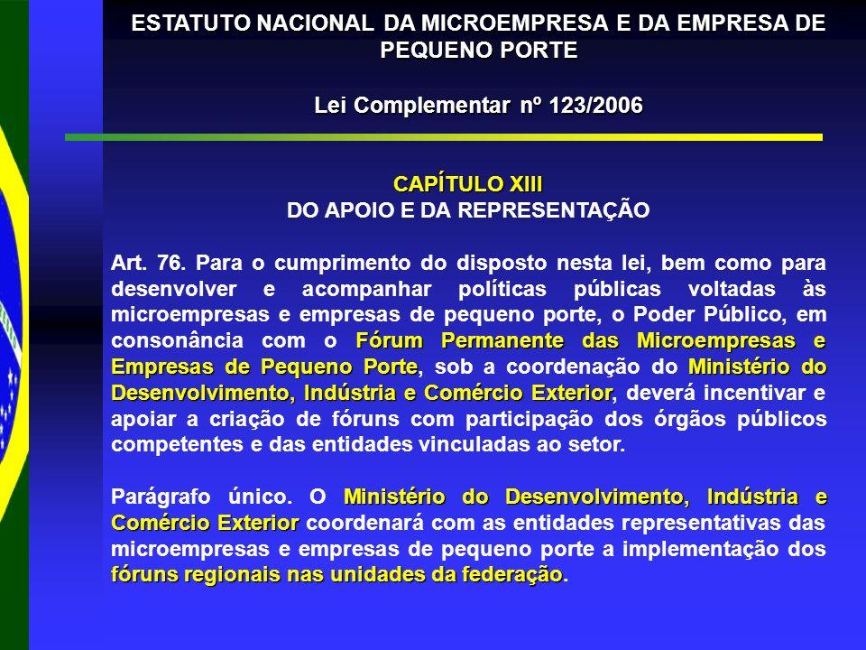 ESTATUTO NACIONAL DA MICROEMPRESA E DA EMPRESA DE PEQUENO PORTE Lei Complementar nº 123/2006 CAPÍTULO XIII DO APOIO E DA REPRESENTAÇÃO Fórum Permanente das Microempresas e Empresas de Pequeno PorteMinistério do Desenvolvimento, Indústria e Comércio Exterior Art.