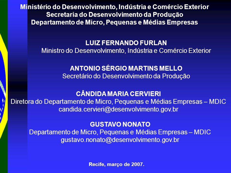 Recife, março de 2007. Ministério do Desenvolvimento, Indústria e Comércio Exterior Secretaria do Desenvolvimento da Produção Departamento de Micro, P