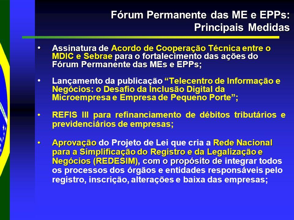 Assinatura de Acordo de Cooperação Técnica entre o MDIC e Sebrae para o fortalecimento das ações do Fórum Permanente das MEs e EPPs; Assinatura de Acordo de Cooperação Técnica entre o MDIC e Sebrae para o fortalecimento das ações do Fórum Permanente das MEs e EPPs; Lançamento da publicação Telecentro de Informação e Negócios: o Desafio da Inclusão Digital da Microempresa e Empresa de Pequeno Porte; REFIS III para refinanciamento de débitos tributários e previdenciários de empresas; Aprovação Rede Nacional para a Simplificação do Registro e da Legalização e Negócios (REDESIM), com o propósito deAprovação do Projeto de Lei que cria a Rede Nacional para a Simplificação do Registro e da Legalização e Negócios (REDESIM), com o propósito de integrar todos os processos dos órgãos e entidades responsáveis pelo registro, inscrição, alterações e baixa das empresas; Fórum Permanente das ME e EPPs: Principais Medidas