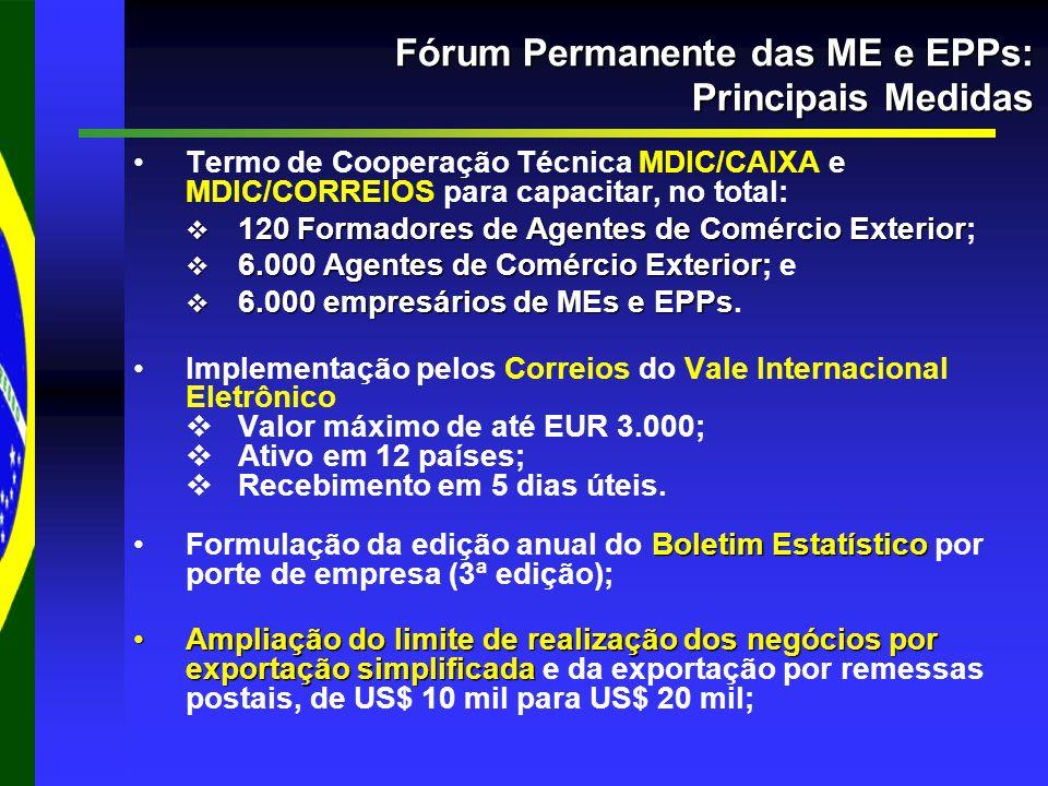Termo de Cooperação Técnica MDIC/CAIXA e MDIC/CORREIOS para capacitar, no total: 120 Formadores de Agentes de Comércio Exterior 120 Formadores de Agentes de Comércio Exterior; 6.000 Agentes de Comércio Exterior 6.000 Agentes de Comércio Exterior; e 6.000 empresários de MEs e EPPs 6.000 empresários de MEs e EPPs.