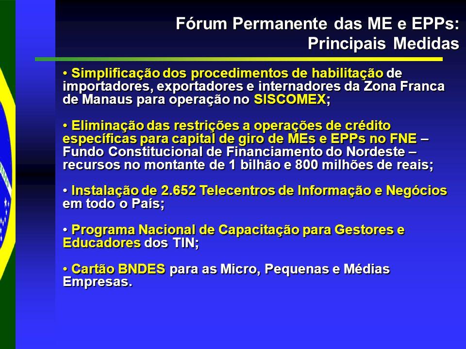Fórum Permanente das ME e EPPs: Principais Medidas Simplificação dos procedimentos de habilitação de importadores, exportadores e internadores da Zona Franca de Manaus para operação no SISCOMEX; Simplificação dos procedimentos de habilitação de importadores, exportadores e internadores da Zona Franca de Manaus para operação no SISCOMEX; Eliminação das restrições a operações de crédito específicas para capital de giro de MEs e EPPs no FNE – Fundo Constitucional de Financiamento do Nordeste – recursos no montante de 1 bilhão e 800 milhões de reais; Eliminação das restrições a operações de crédito específicas para capital de giro de MEs e EPPs no FNE – Fundo Constitucional de Financiamento do Nordeste – recursos no montante de 1 bilhão e 800 milhões de reais; Instalação de 2.652 Telecentros de Informação e Negócios em todo o País; Instalação de 2.652 Telecentros de Informação e Negócios em todo o País; Programa Nacional de Capacitação para Gestores e Educadores dos TIN; Programa Nacional de Capacitação para Gestores e Educadores dos TIN; Cartão BNDES para as Micro, Pequenas e Médias Empresas.