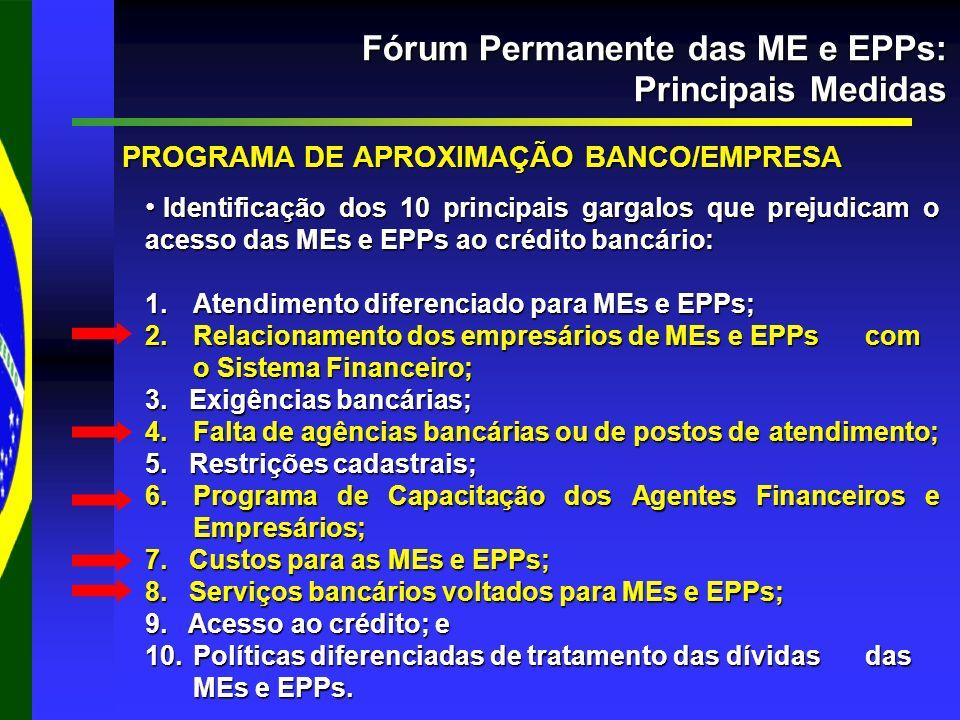 PROGRAMA DE APROXIMAÇÃO BANCO/EMPRESA Fórum Permanente das ME e EPPs: Principais Medidas Identificação dos 10 principais gargalos que prejudicam o ace