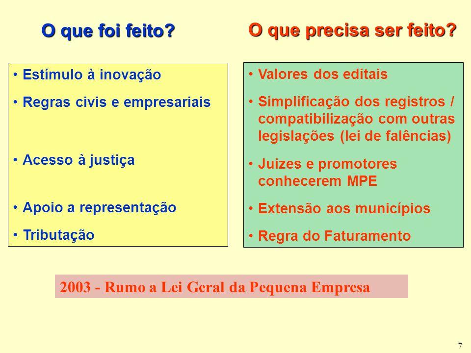 7 Estímulo à inovação Regras civis e empresariais Acesso à justiça Apoio a representação Tributação O que foi feito.