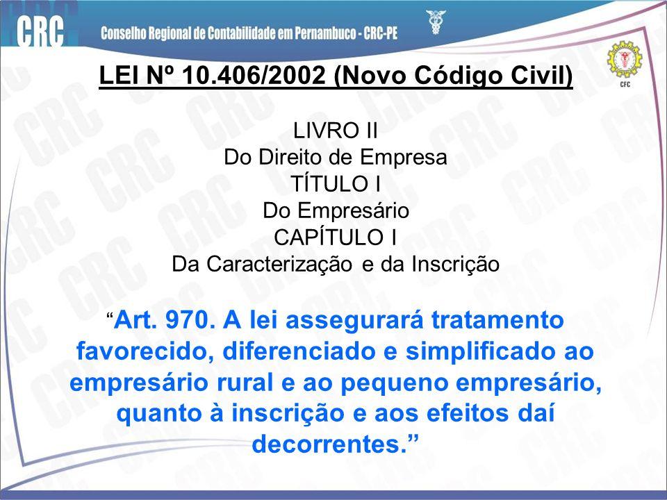 LEI Nº 10.406/2002 (Novo Código Civil) LIVRO II Do Direito de Empresa TÍTULO I Do Empresário CAPÍTULO I Da Caracterização e da Inscrição Art. 970. A l