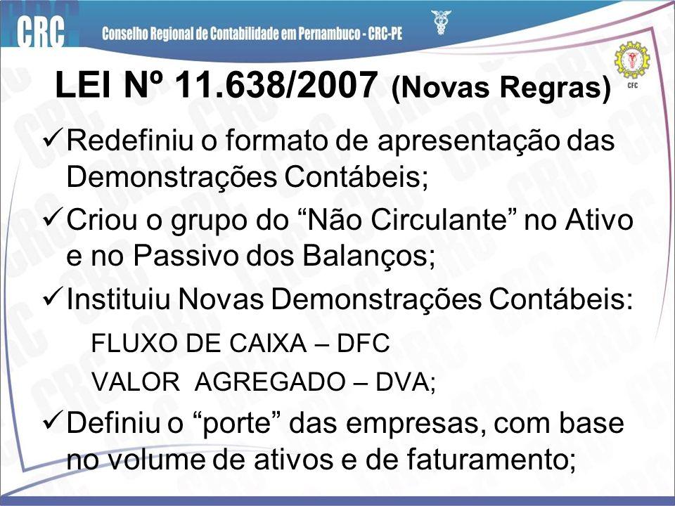 LEI Nº 11.638/2007 (Novas Regras) Redefiniu o formato de apresentação das Demonstrações Contábeis; Criou o grupo do Não Circulante no Ativo e no Passi