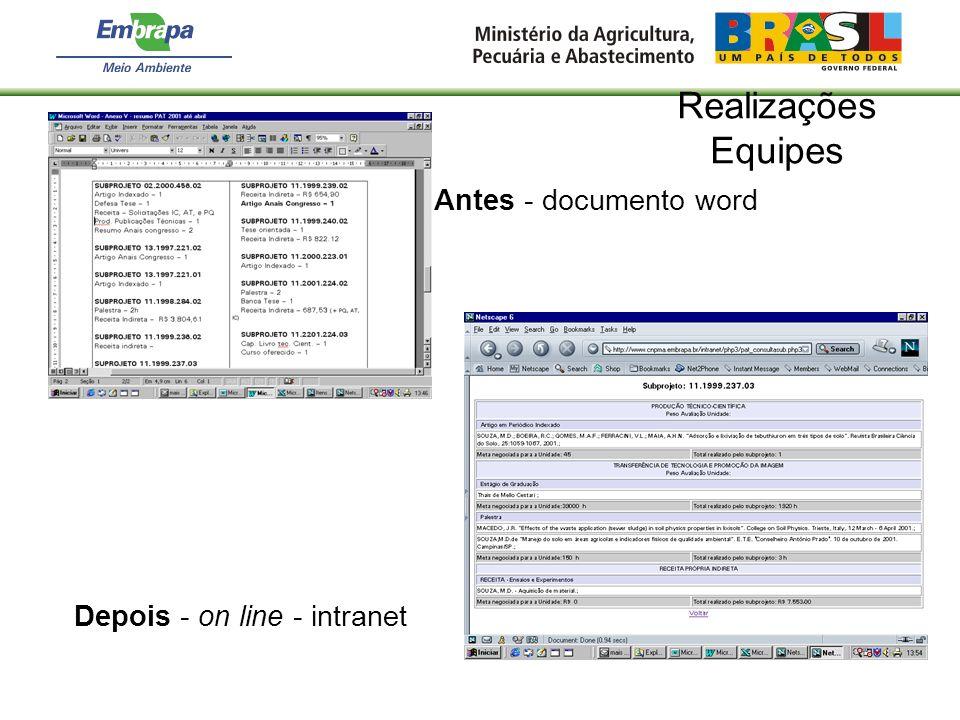Realizações Equipes Antes - documento word Depois - on line - intranet