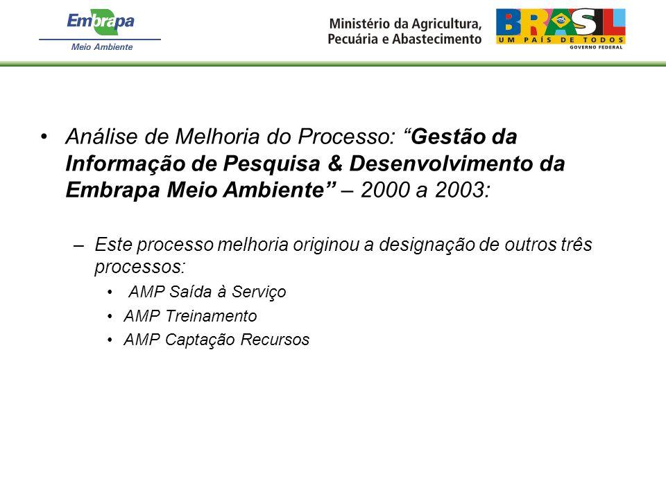 Análise de Melhoria do Processo: Gestão da Informação de Pesquisa & Desenvolvimento da Embrapa Meio Ambiente – 2000 a 2003: –Este processo melhoria or