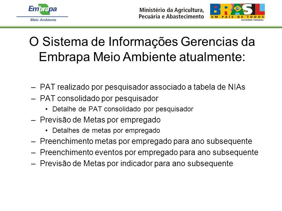 –PAT realizado por pesquisador associado a tabela de NIAs –PAT consolidado por pesquisador Detalhe de PAT consolidado por pesquisador –Previsão de Met