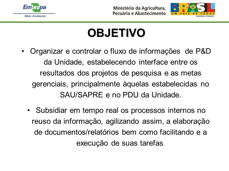 OBJETIVO Organizar e controlar o fluxo de informações de P&D da Unidade, estabelecendo interface entre os resultados dos projetos de pesquisa e as met