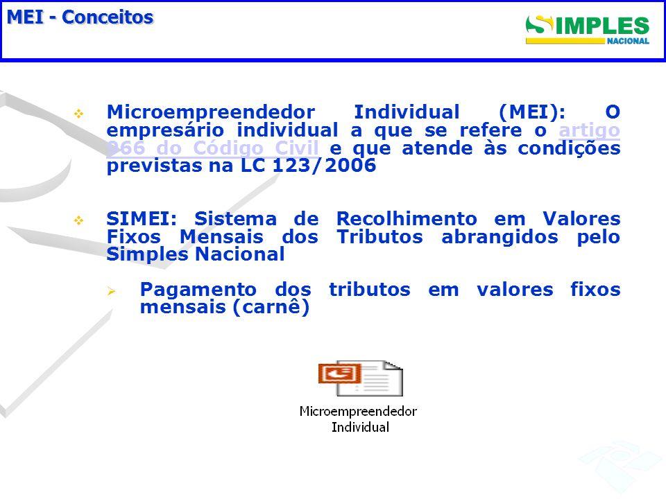 MEI - Conceitos Microempreendedor Individual (MEI): O empresário individual a que se refere o artigo 966 do Código Civil e que atende às condições pre