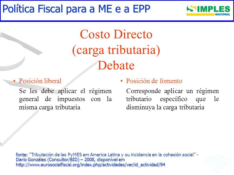 Costo Directo (carga tributaria) Debate Posición liberal Se les debe aplicar el régimen general de impuestos con la misma carga tributaria Posición de