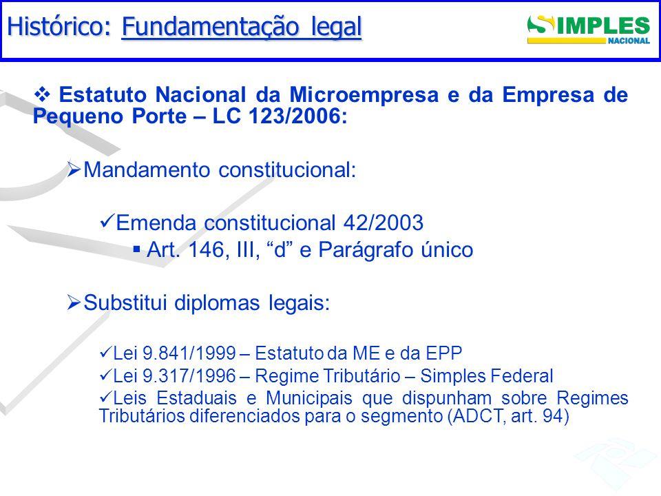 Histórico: Fundamentação legal Estatuto Nacional da Microempresa e da Empresa de Pequeno Porte – LC 123/2006: Mandamento constitucional: Emenda consti