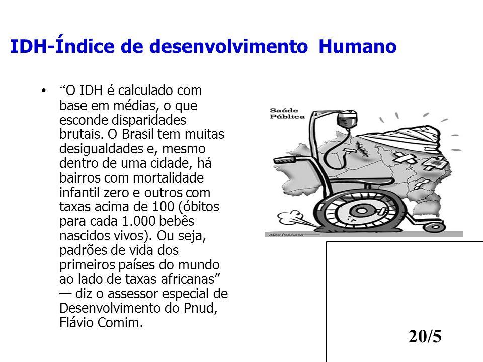 20/5 IDH-Índice de desenvolvimento Humano O IDH é calculado com base em médias, o que esconde disparidades brutais. O Brasil tem muitas desigualdades
