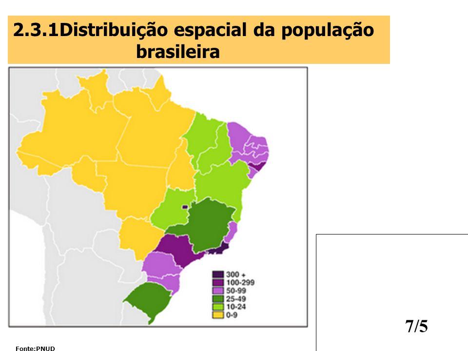 7/5 2.3.1Distribuição espacial da população brasileira Fonte:PNUD