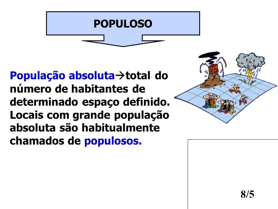 8/5 POPULOSO População absoluta total do número de habitantes de determinado espaço definido. Locais com grande população absoluta são habitualmente c