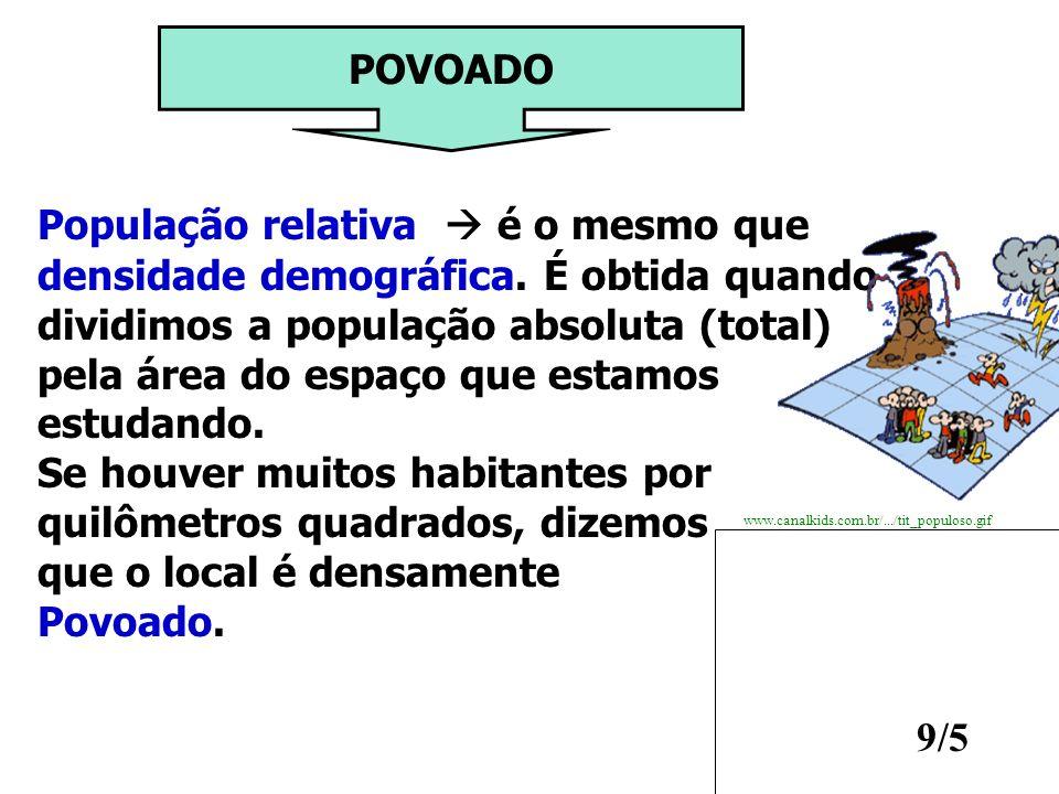 9/5 POVOADO População relativa é o mesmo que densidade demográfica. É obtida quando dividimos a população absoluta (total) pela área do espaço que est