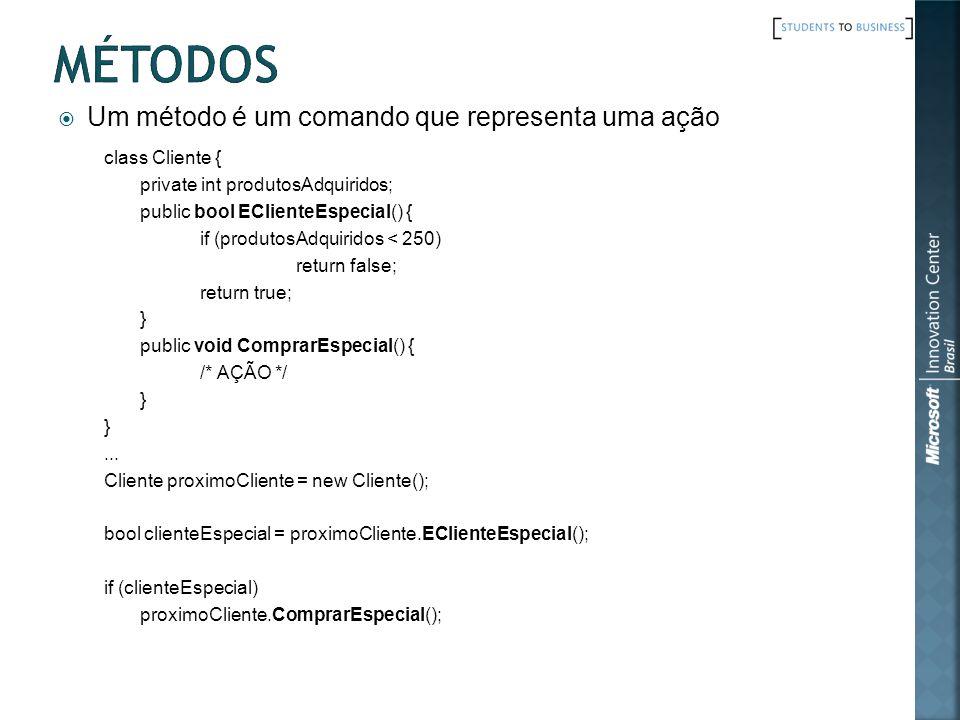 Um método é um comando que representa uma ação class Cliente { private int produtosAdquiridos; public bool EClienteEspecial() { if (produtosAdquiridos < 250) return false; return true; } public void ComprarEspecial() { /* AÇÃO */ }...