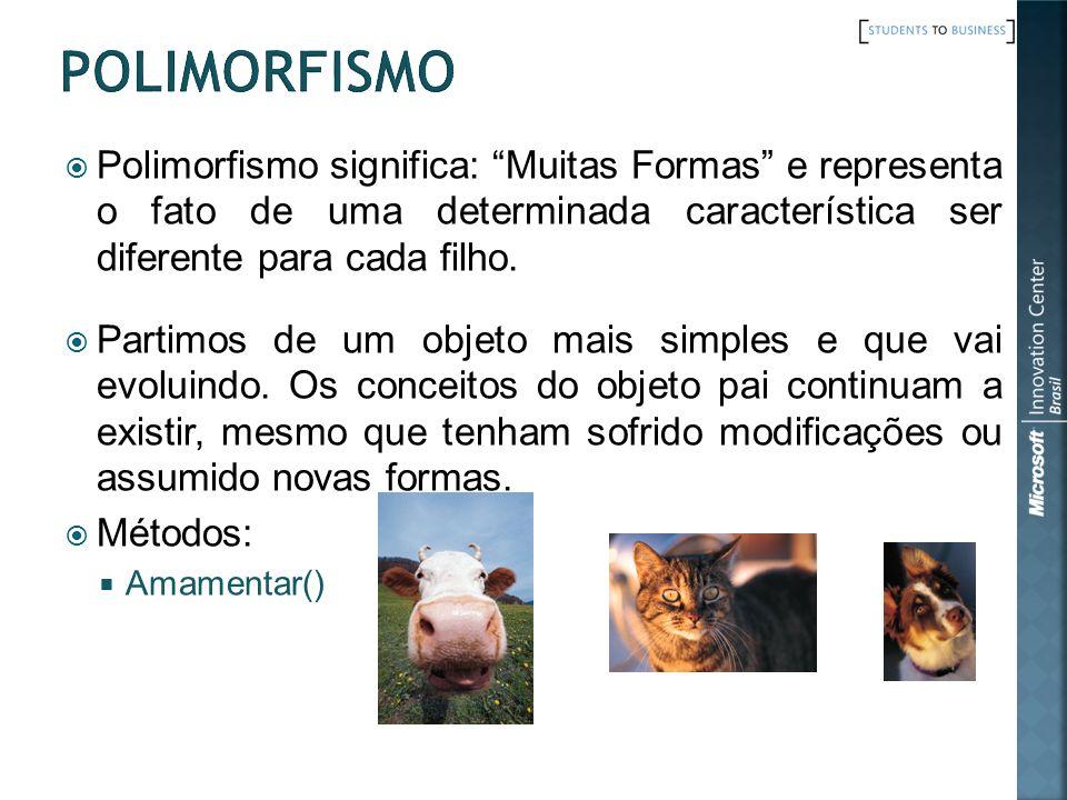 Polimorfismo significa: Muitas Formas e representa o fato de uma determinada característica ser diferente para cada filho.