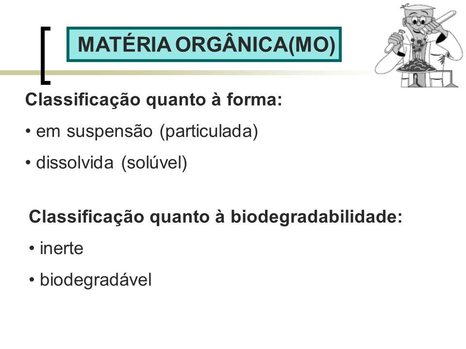 Classificação quanto à forma: em suspensão (particulada) dissolvida (solúvel) Classificação quanto à biodegradabilidade: inerte biodegradável MATÉRIA