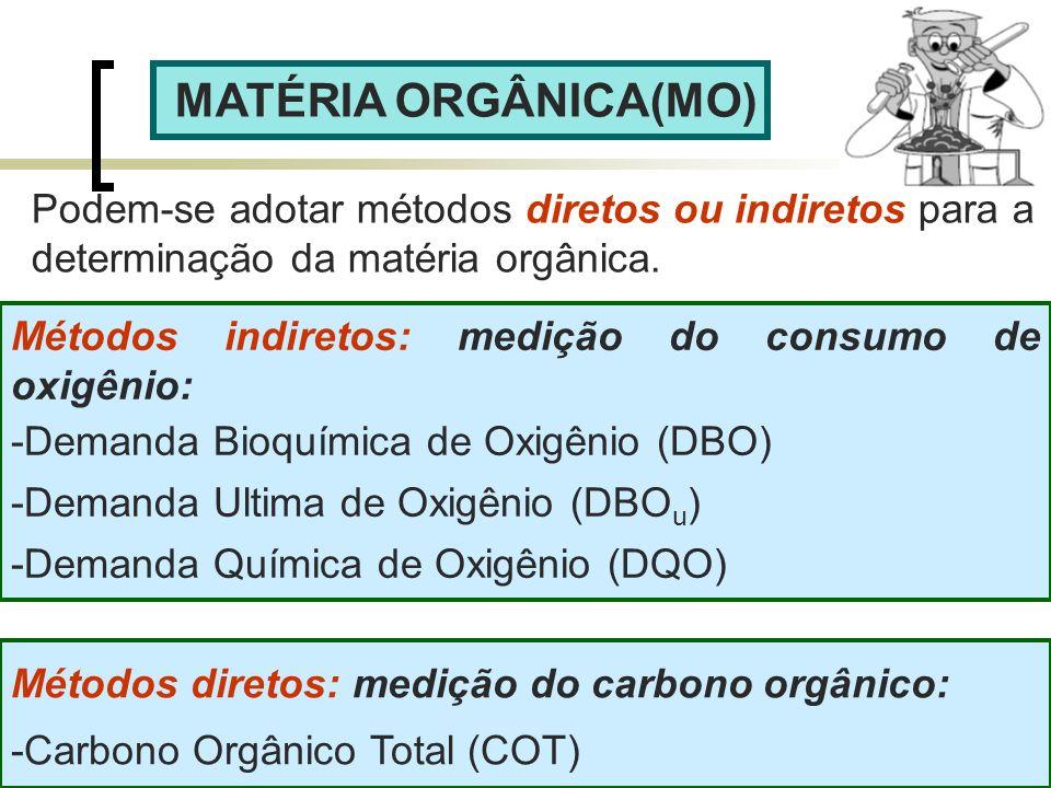Demanda Bioquímica de Oxigênio(DBO 5 ) Mede a quantidade de oxigênio necessária para estabilizar biológicamente a matéria orgânica presente na amostra, após certo tempo (tomado para efeito de comparação em e 5 dias) a uma temperatura padrão 20°C (para efeito de comparação).