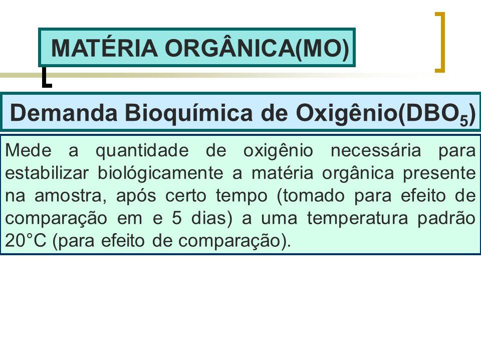 Demanda Bioquímica de Oxigênio(DBO 5 ) Mede a quantidade de oxigênio necessária para estabilizar biológicamente a matéria orgânica presente na amostra