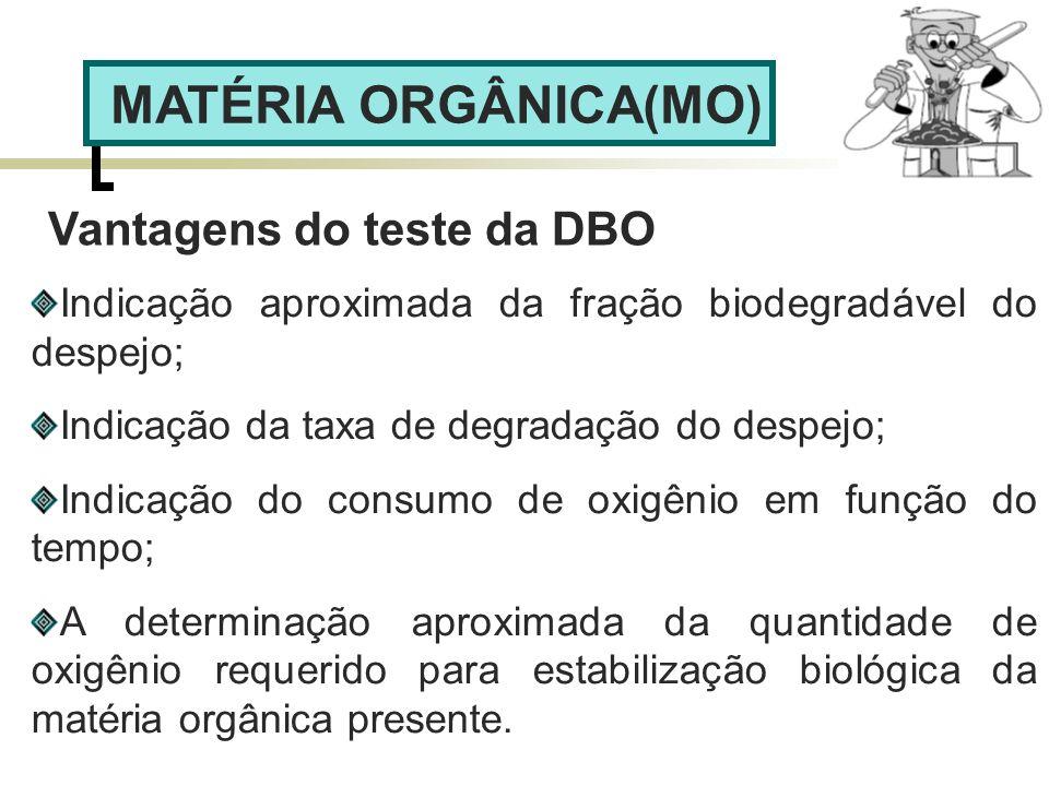 Vantagens do teste da DBO Indicação aproximada da fração biodegradável do despejo; Indicação da taxa de degradação do despejo; Indicação do consumo de