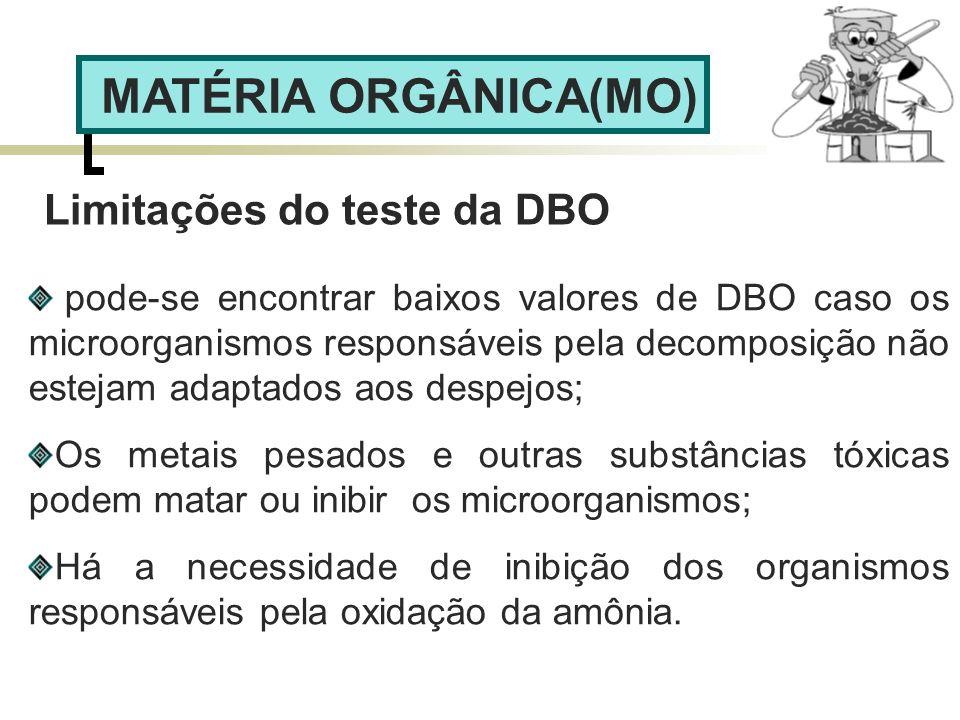 Limitações do teste da DBO pode-se encontrar baixos valores de DBO caso os microorganismos responsáveis pela decomposição não estejam adaptados aos de