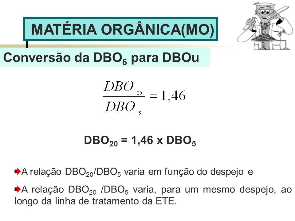 OrigemDBO 20 /DBO 5 Esgoto concentrado1,1 - 1,5 Esgoto de baixa concentração1,2 - 1,6 Efluente primário1,2 - 1,6 Efluente secundário1,5 - 3,0 Faixas típicas da relação DBO 20 /DBO 5 Fonte: Von Sperling, 1996.