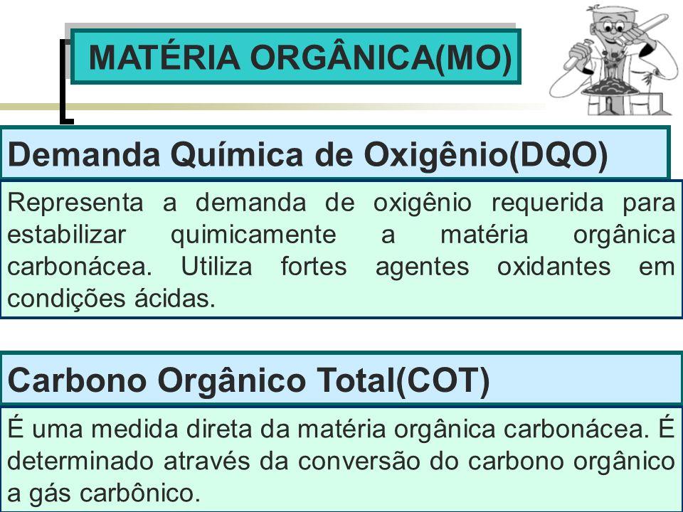 Demanda Química de Oxigênio(DQO) Representa a demanda de oxigênio requerida para estabilizar quimicamente a matéria orgânica carbonácea. Utiliza forte