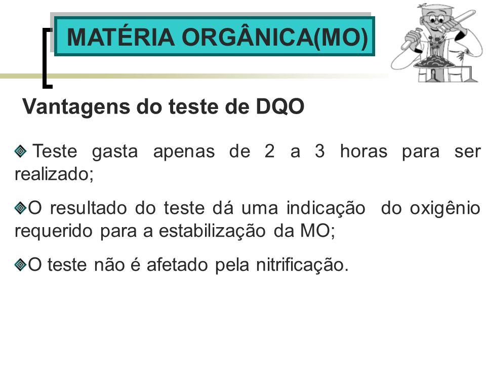 MATÉRIA ORGÂNICA(MO) Vantagens do teste de DQO Teste gasta apenas de 2 a 3 horas para ser realizado; O resultado do teste dá uma indicação do oxigênio