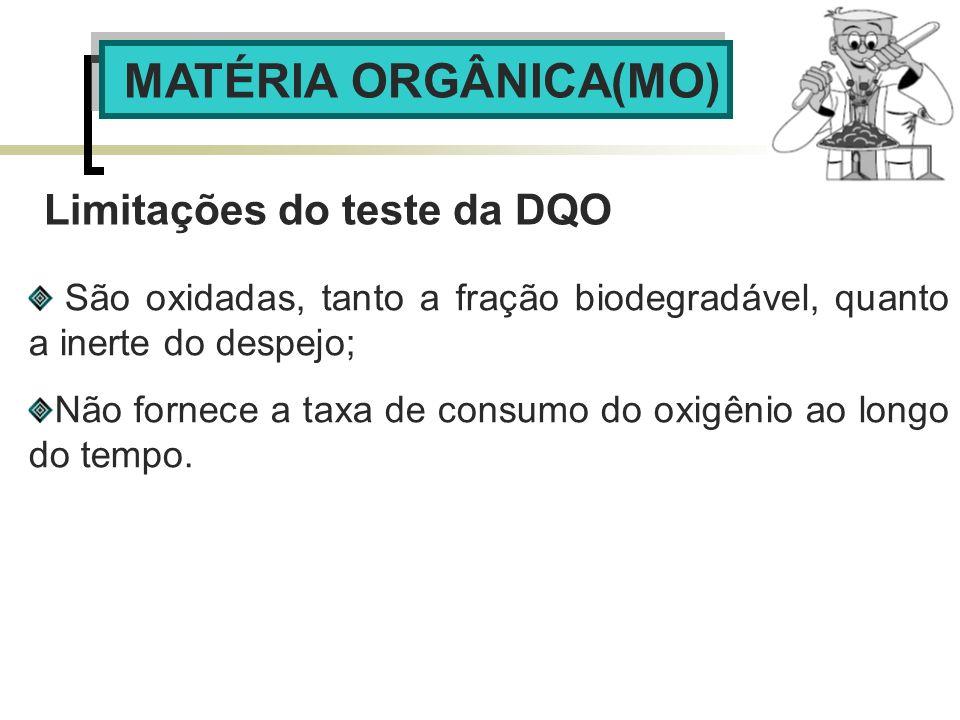 Limitações do teste da DQO São oxidadas, tanto a fração biodegradável, quanto a inerte do despejo; Não fornece a taxa de consumo do oxigênio ao longo