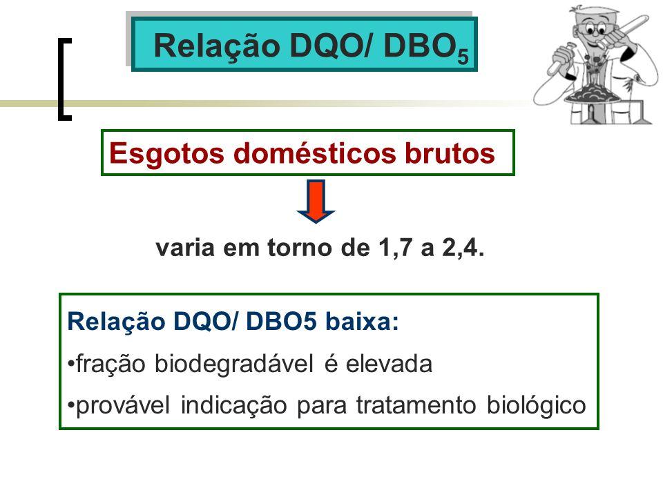 Relação DQO/ DBO 5 Esgotos domésticos brutos varia em torno de 1,7 a 2,4. Relação DQO/ DBO5 baixa: fração biodegradável é elevada provável indicação p