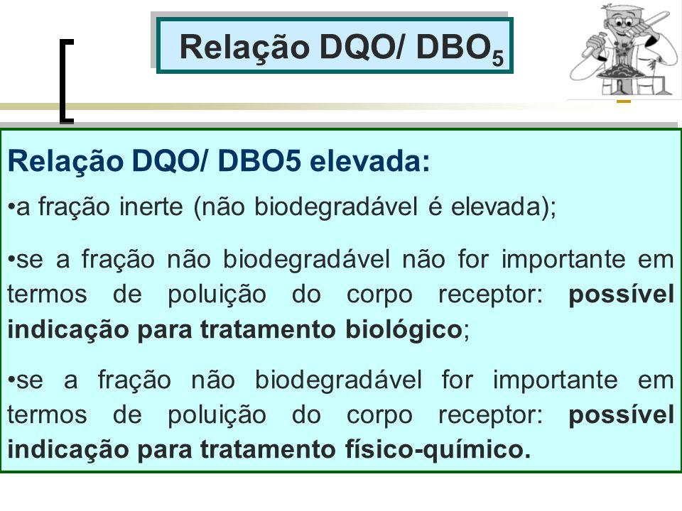 Relação DQO/ DBO 5 Relação DQO/ DBO5 elevada: a fração inerte (não biodegradável é elevada); se a fração não biodegradável não for importante em termo