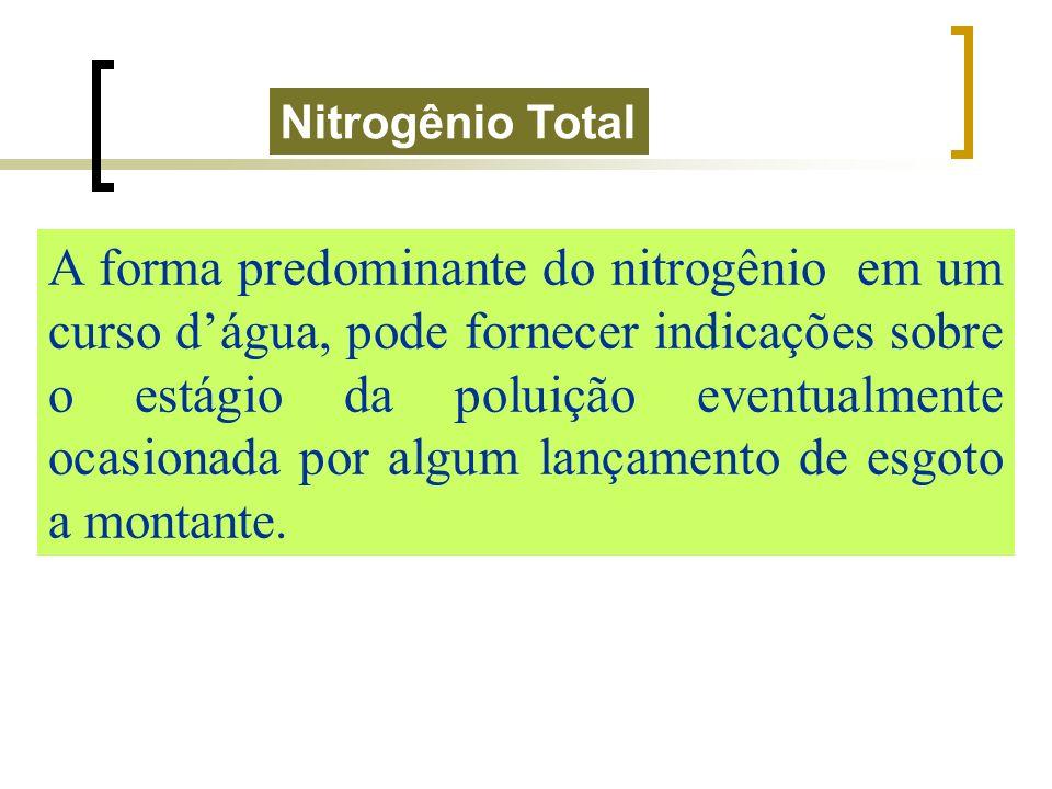 Nitrogênio Total A forma predominante do nitrogênio em um curso dágua, pode fornecer indicações sobre o estágio da poluição eventualmente ocasionada p