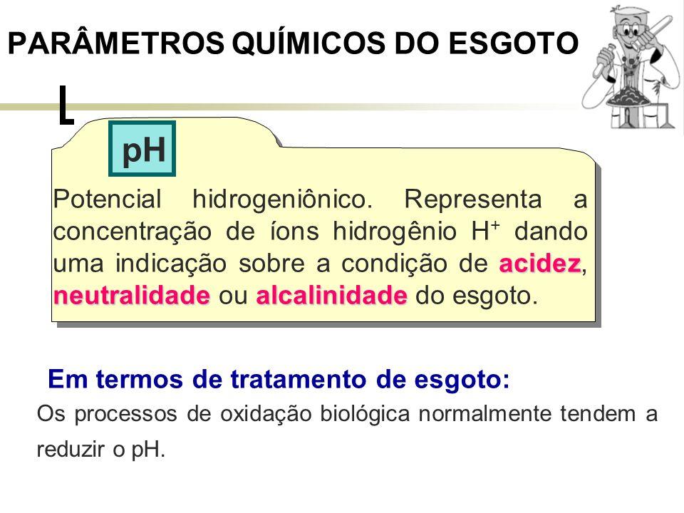 PARÂMETROS QUÍMICOS DO ESGOTO O pH do esgoto varia tipicamente entre 6,5 e 7,5; Esgotos velhos ou sépticos têm o pH inferior a 6,0 Medição: Papel pH (forma mais simples); e pHmêtro (forma mais precisa)