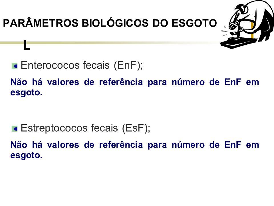 PARÂMETROS BIOLÓGICOS DO ESGOTO Enterococos fecais (EnF); Não há valores de referência para número de EnF em esgoto. Estreptococos fecais (EsF); Não h